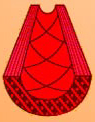 Sund Blodkar